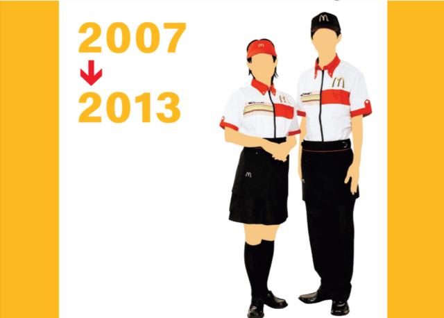 2007~2013年のマクドナルドのユニフォーム画像